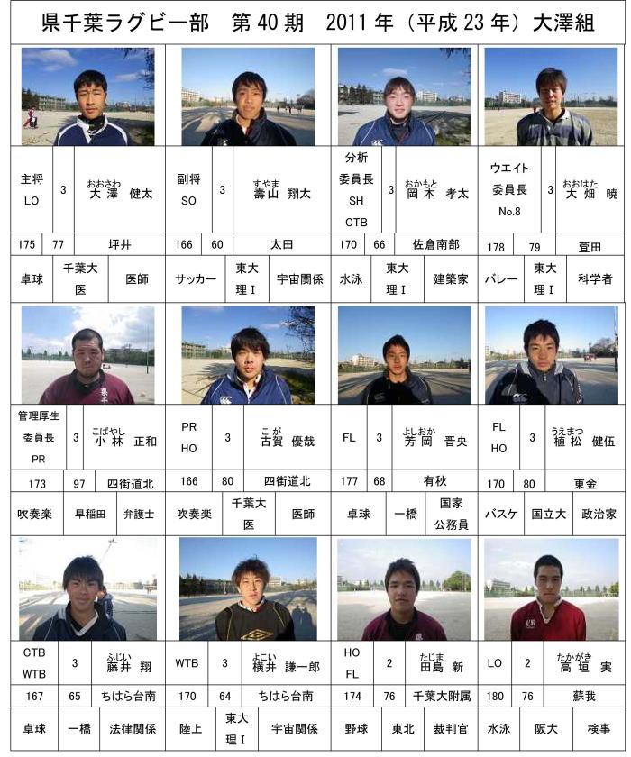 2011年大澤組